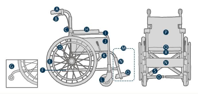 自転車の 自転車 ハンドル パーツ 名称 : 手押しハンドル(グリップ ...